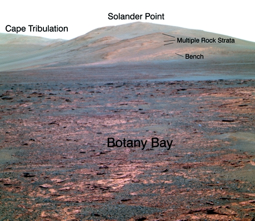 Solander Point / Cape Tribulation