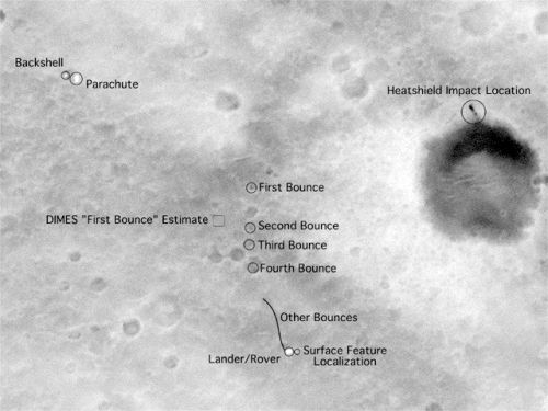 Orbitalfoto des Landeplatzes von Mars Global Surveyor