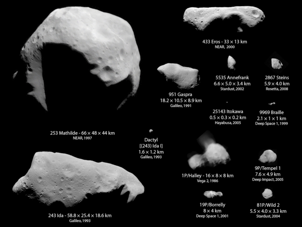 how are asteroids named - photo #9