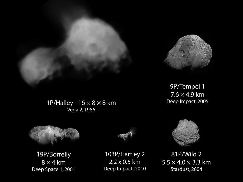 asteroid to comparing size of meteorite - photo #13