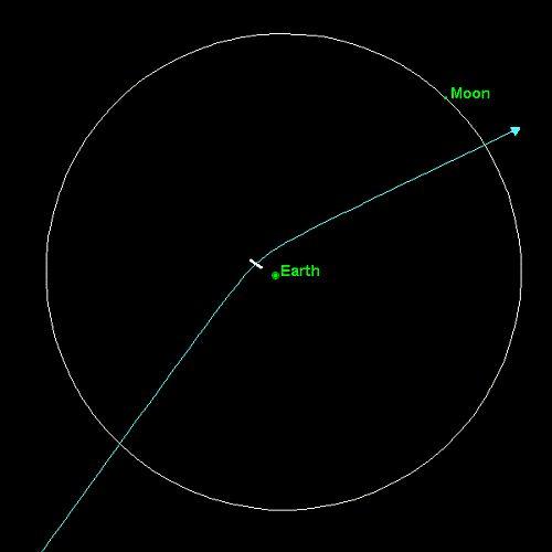 apophis 2029 asteroid impact map - photo #7